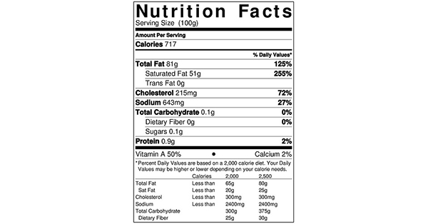 100 grams Nutrition Label for Butter