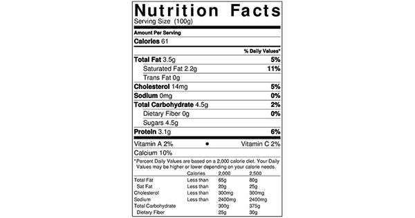 100 grams Nutrition Label for Milk