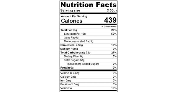 Nutrition Label Stroopwafeltjes Frosting