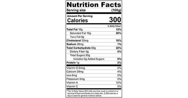 100 grams Nutritional Label Caramel Sauce