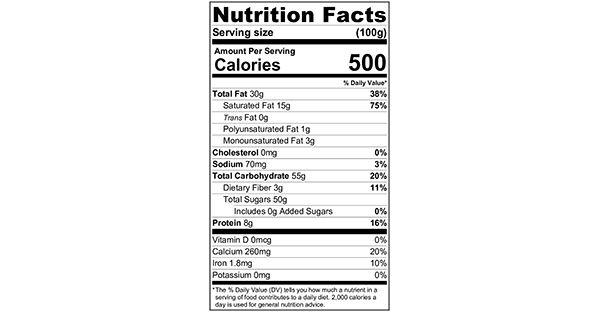 100 grams Nutritional Label Fruit and Nut Milk Chocolate Bark