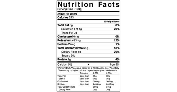 Coconut dates 100 grams Nutrition Label