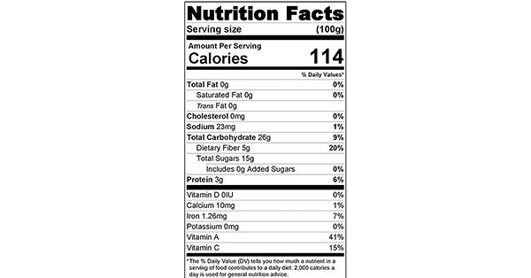 Golden Blueberry Salad Nutrition Label 100 grams