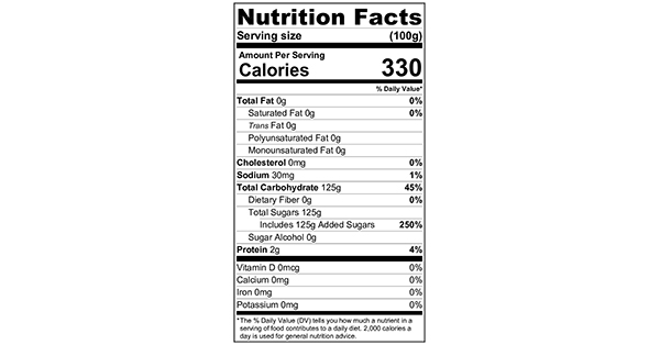 100 Grams Nutrition Label Royal Icing