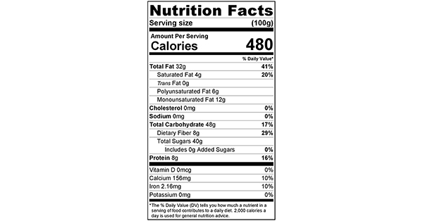 Nutty Date Bars 100 grams Nutrition Label