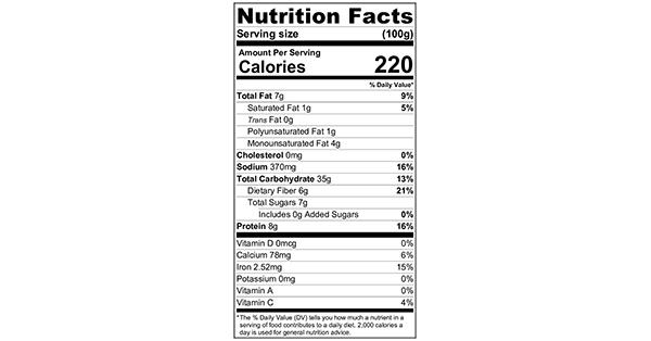 100 grams Nutritional Label Simple Avocado Toast