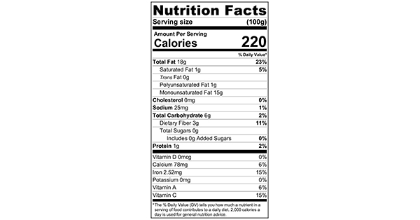 100 grams Nutritional Label Black Olive Tapenade