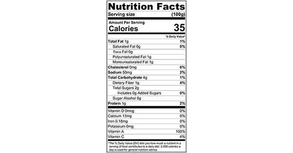 100 grams nutrition label Easy Carrot Soup