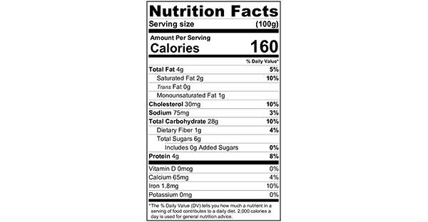 100 grams Nutritional Label Blueberry Pancakes