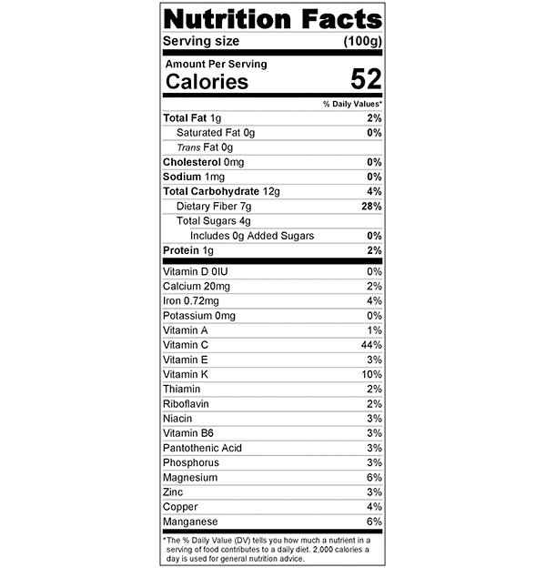 100 grams Nutritional Label Raspberries